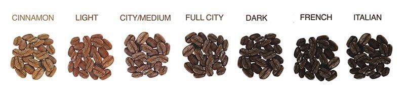 torréfaction de café