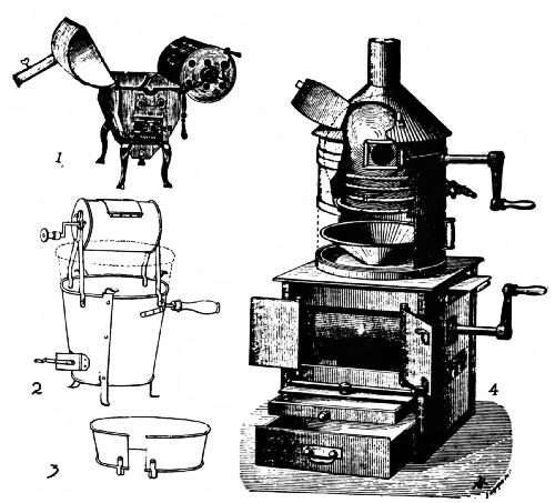 History of Coffee Makers